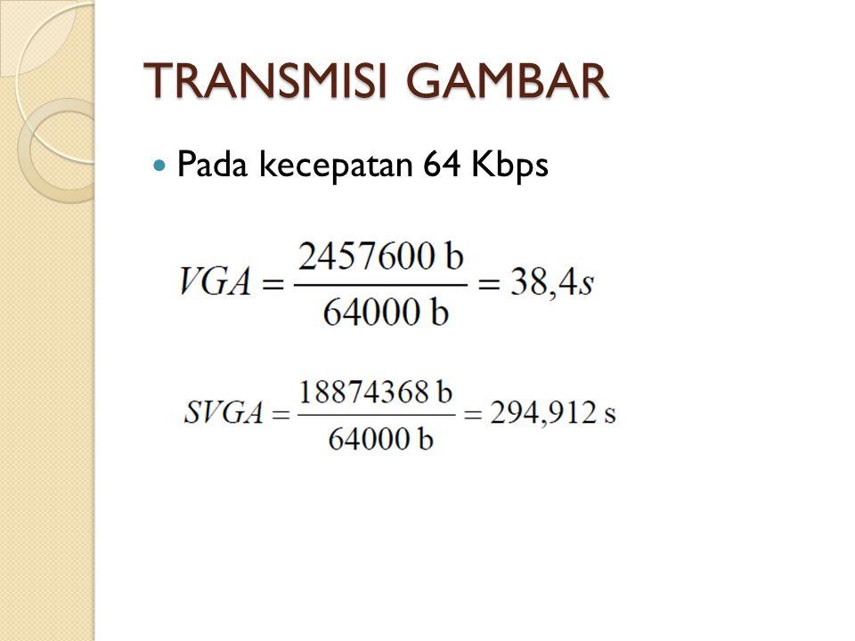 TRANSMISI GAMBAR Pada kecepatan 64 Kbps