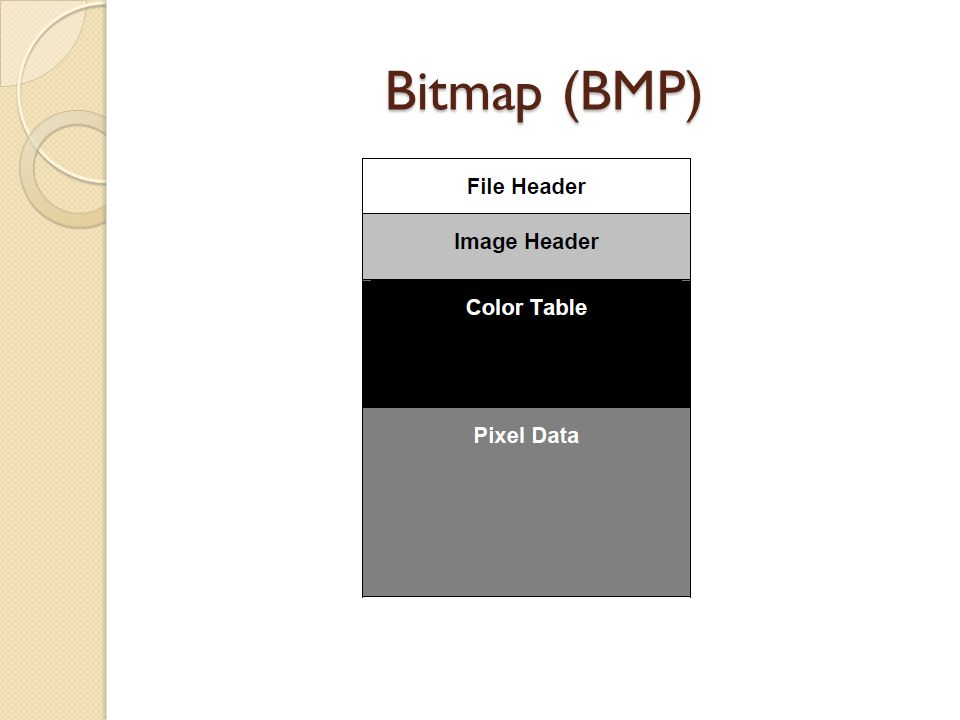 Bitmap (BMP)
