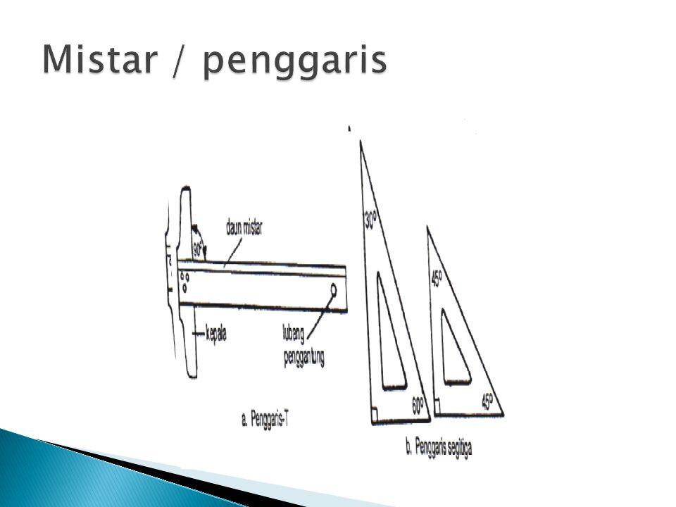 Mistar / penggaris
