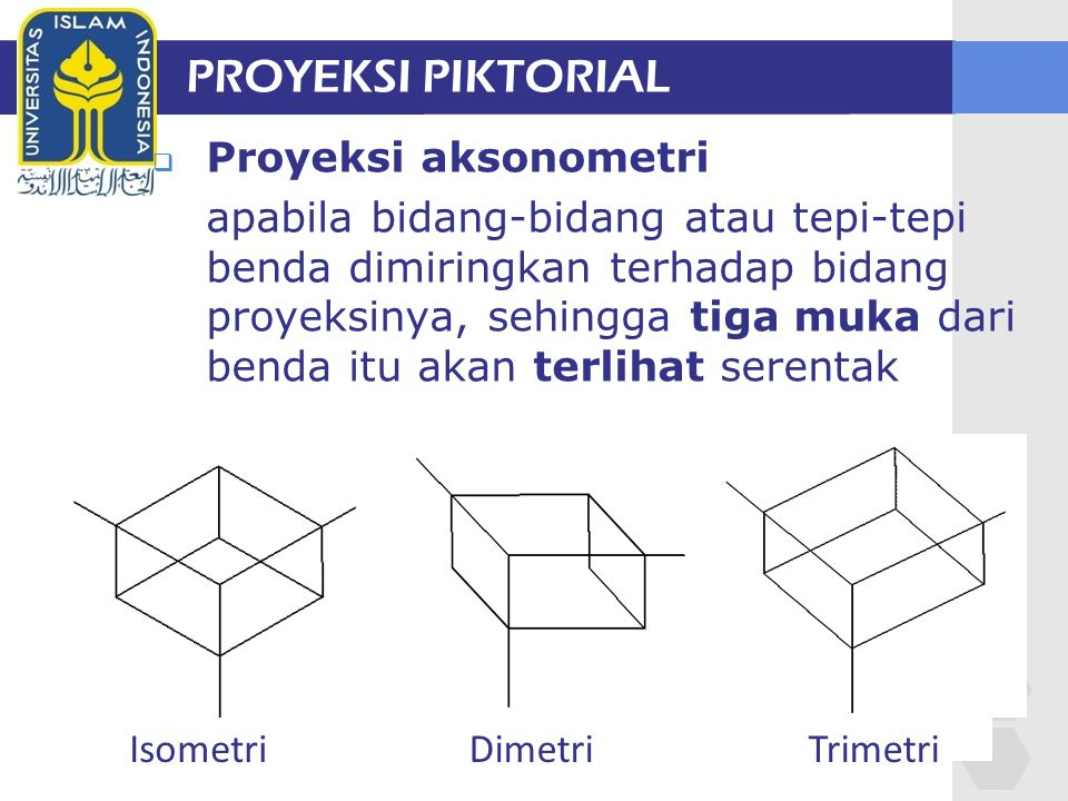 PROYEKSI PIKTORIAL Proyeksi aksonometri