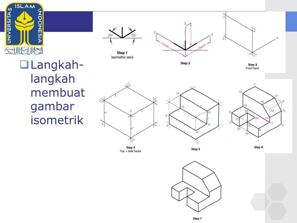 Langkah-langkah membuat gambar isometrik