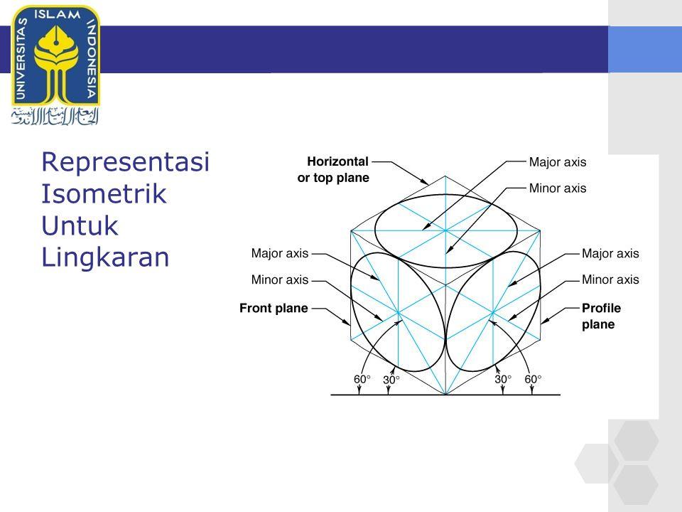 Representasi Isometrik Untuk Lingkaran