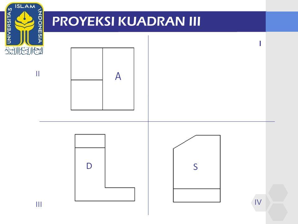 PROYEKSI KUADRAN III I II IV III