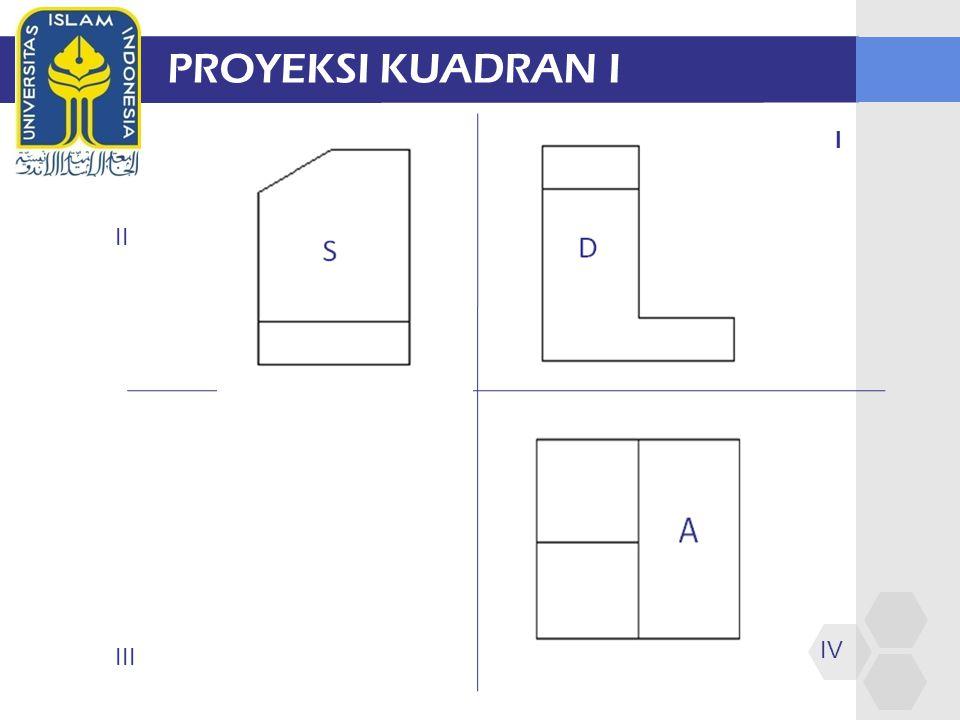 PROYEKSI KUADRAN I I II IV III