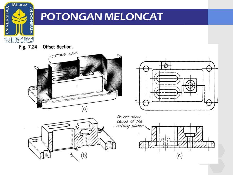 POTONGAN MELONCAT
