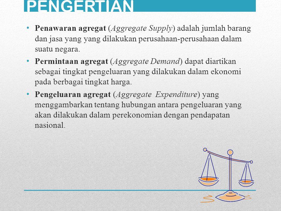 PENGERTIAN Penawaran agregat (Aggregate Supply) adalah jumlah barang dan jasa yang yang dilakukan perusahaan-perusahaan dalam suatu negara.