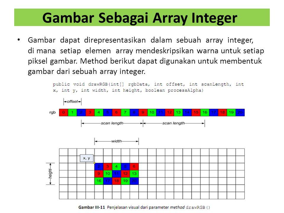 Gambar Sebagai Array Integer