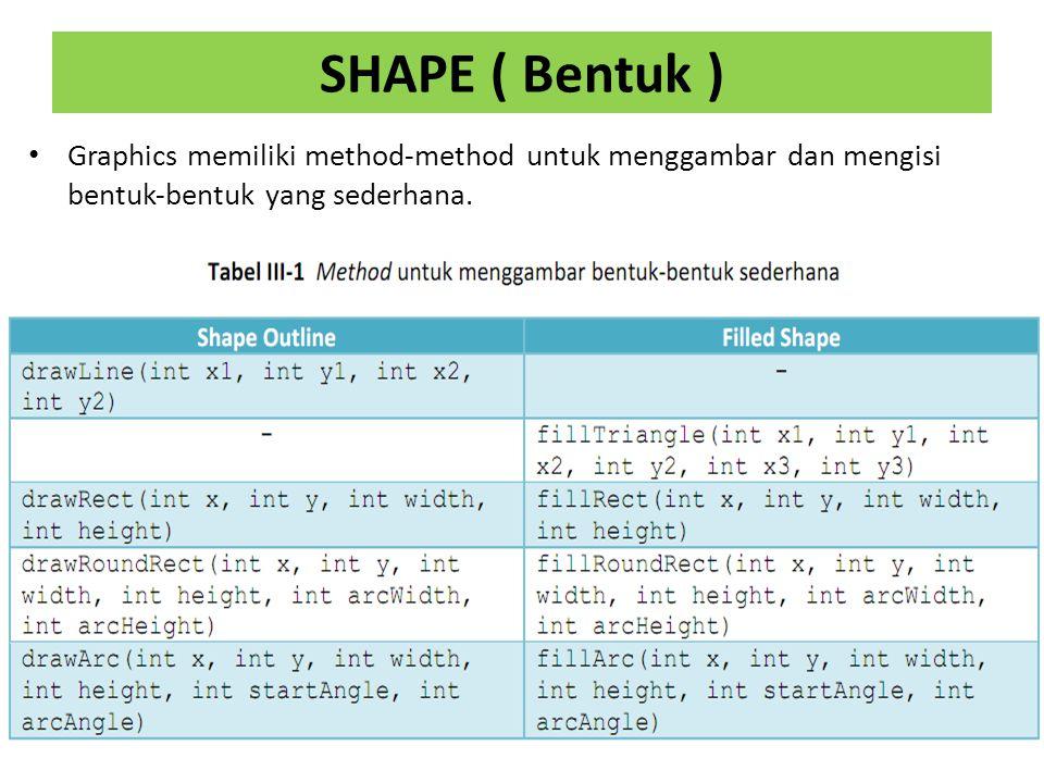 SHAPE ( Bentuk ) Graphics memiliki method‐method untuk menggambar dan mengisibentuk‐bentuk yang sederhana.