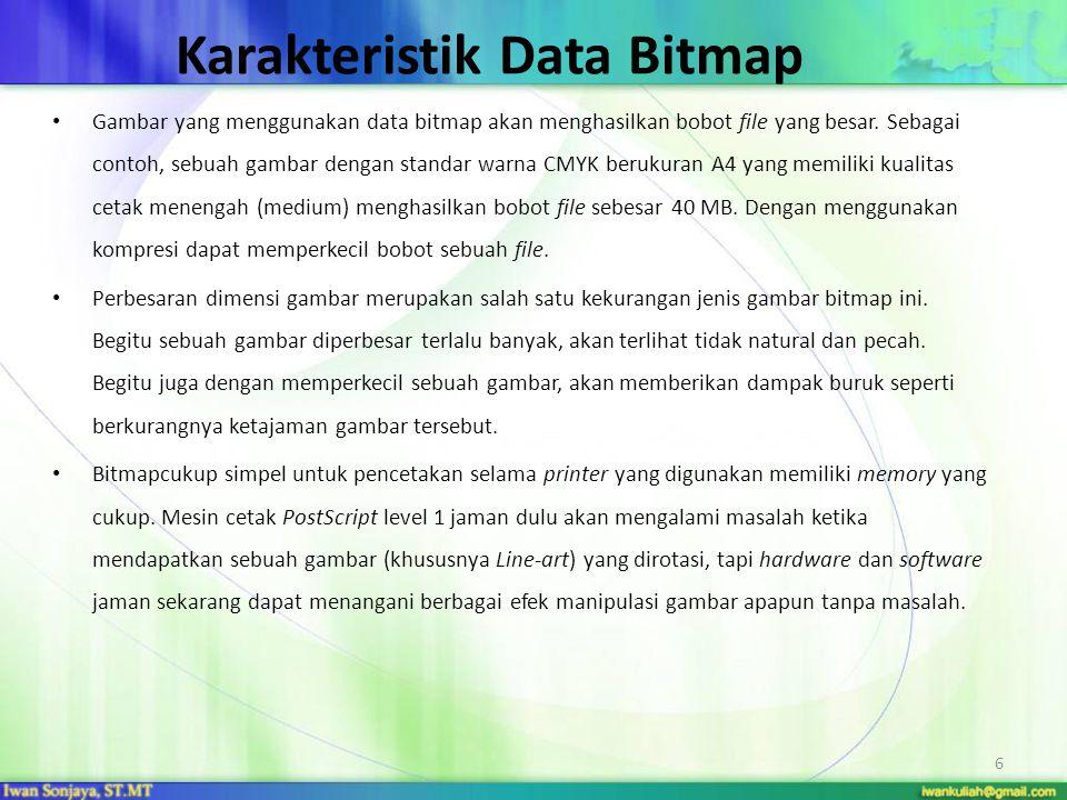 Karakteristik Data Bitmap