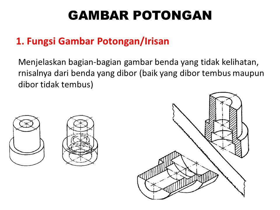GAMBAR POTONGAN 1. Fungsi Gambar Potongan/Irisan