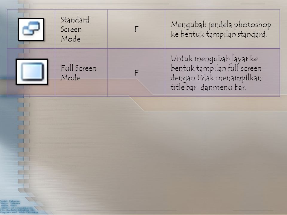 Standard Screen Mode F. Mengubah jendela photoshop ke bentuk tampilan standard. Full Screen Mode.