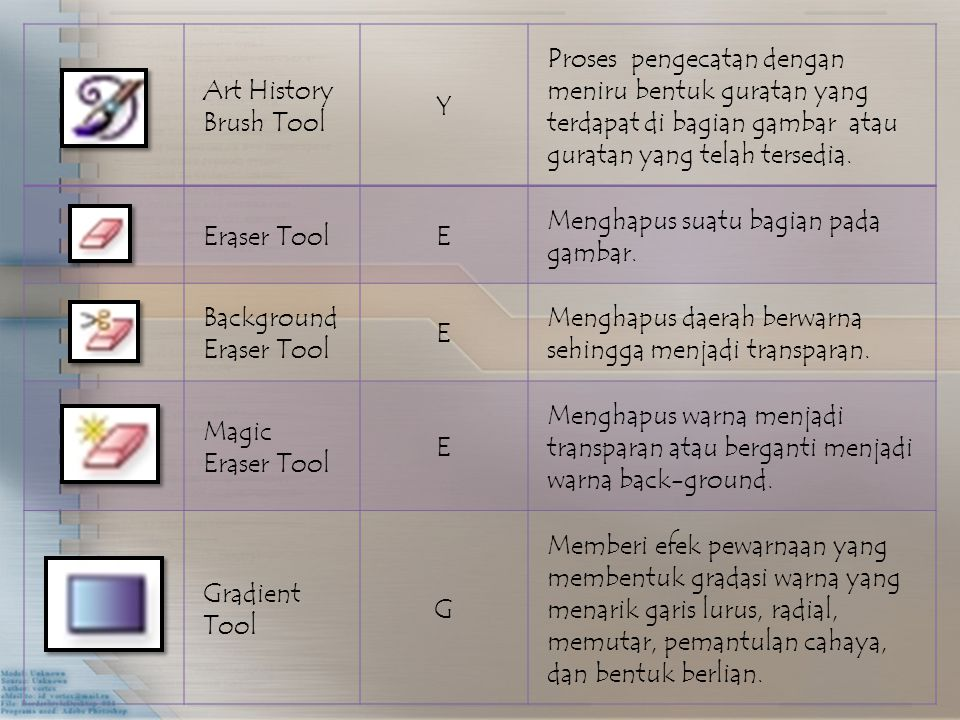 Art History Brush Tool Y. Proses pengecatan dengan meniru bentuk guratan yang terdapat di bagian gambar atau guratan yang telah tersedia.