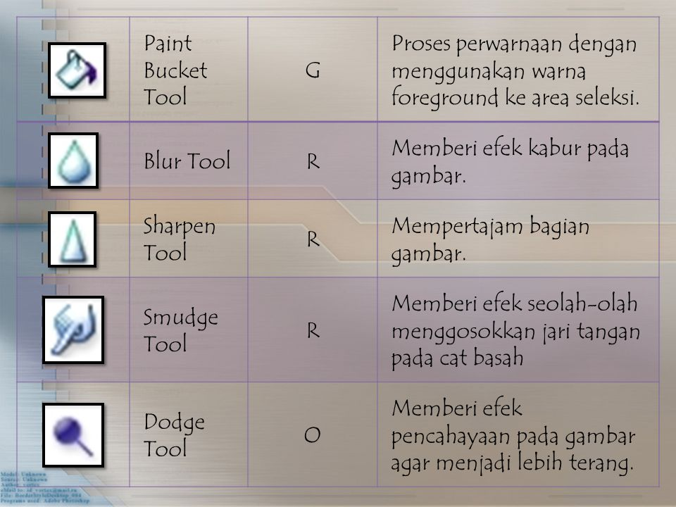 Paint Bucket Tool G. Proses perwarnaan dengan menggunakan warna foreground ke area seleksi. Blur Tool.