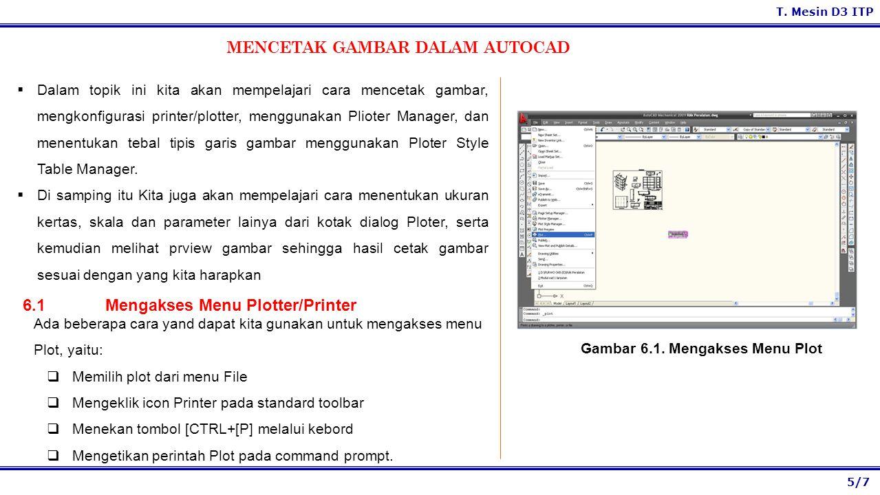 Gambar 6.1. Mengakses Menu Plot