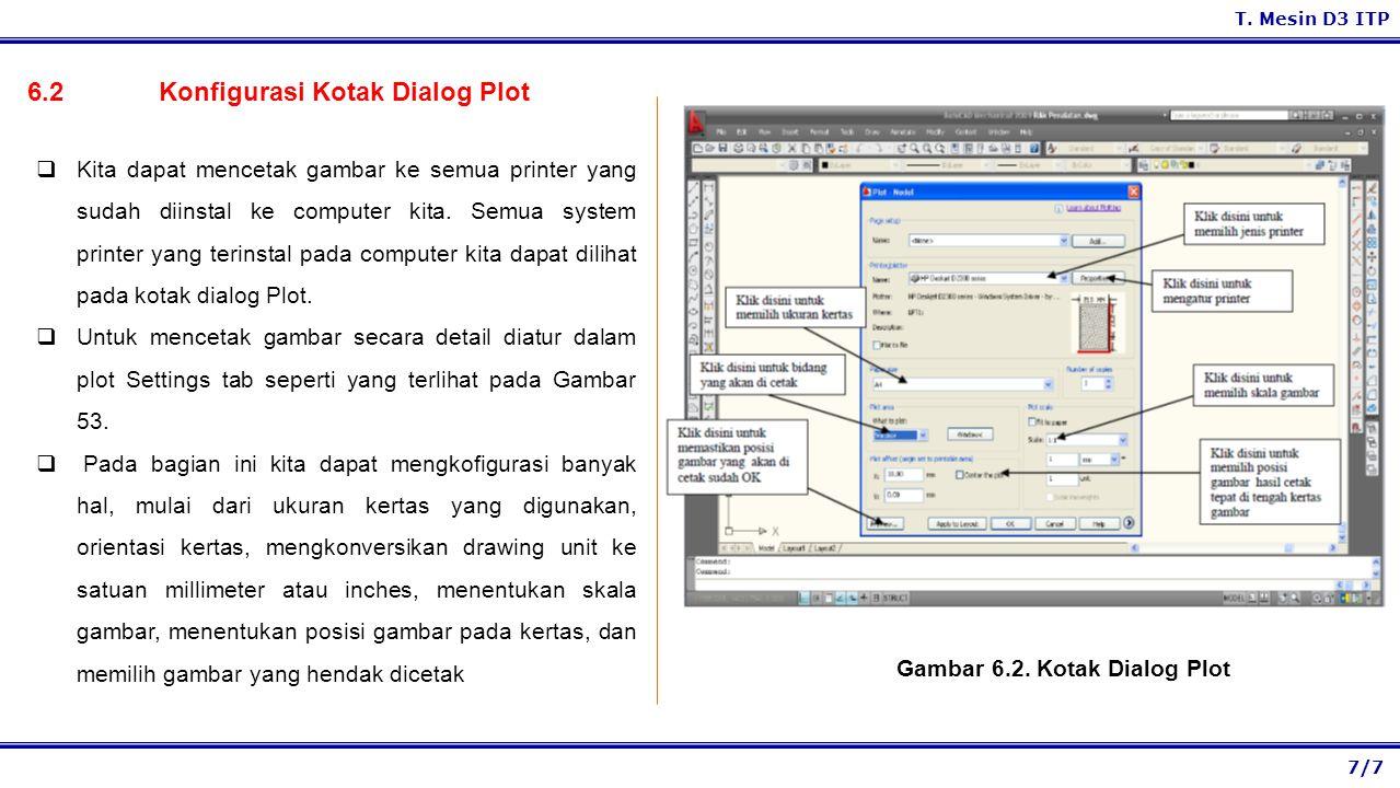 Gambar 6.2. Kotak Dialog Plot