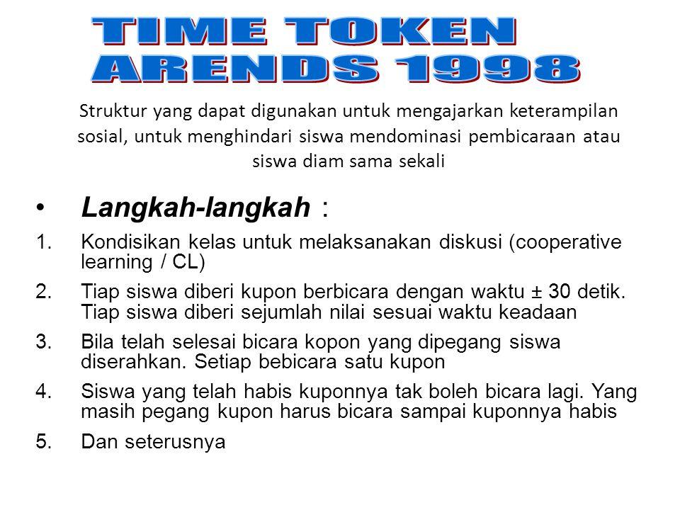 TIME TOKEN ARENDS 1998 Langkah-langkah :