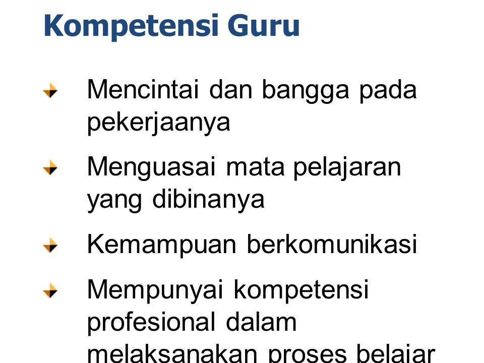 Kompetensi Guru Mencintai dan bangga pada pekerjaanya
