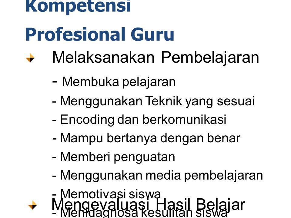Kompetensi Profesional Guru Melaksanakan Pembelajaran