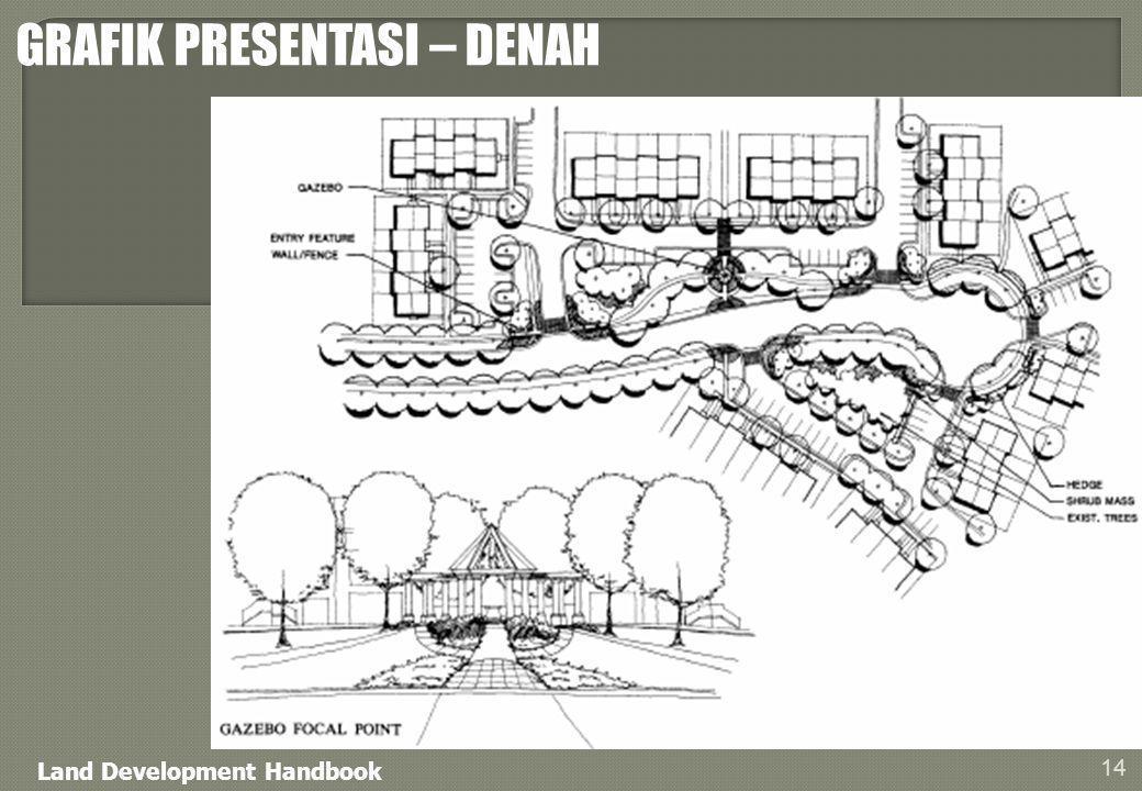 GRAFIK PRESENTASI – DENAH