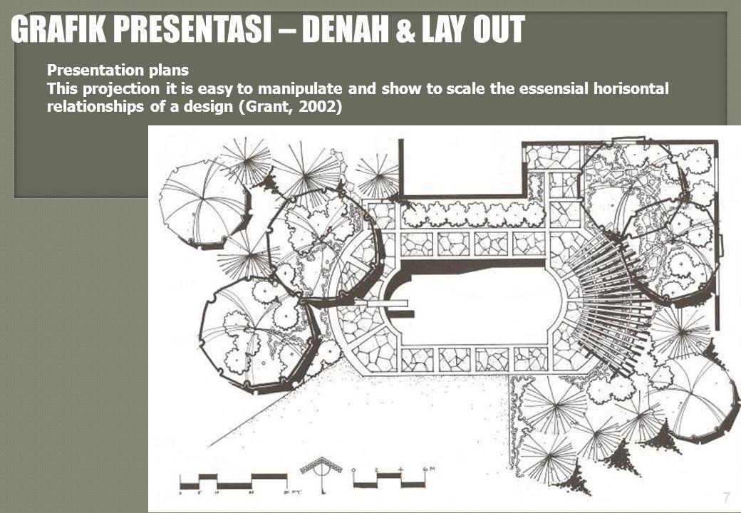 GRAFIK PRESENTASI – DENAH & LAY OUT