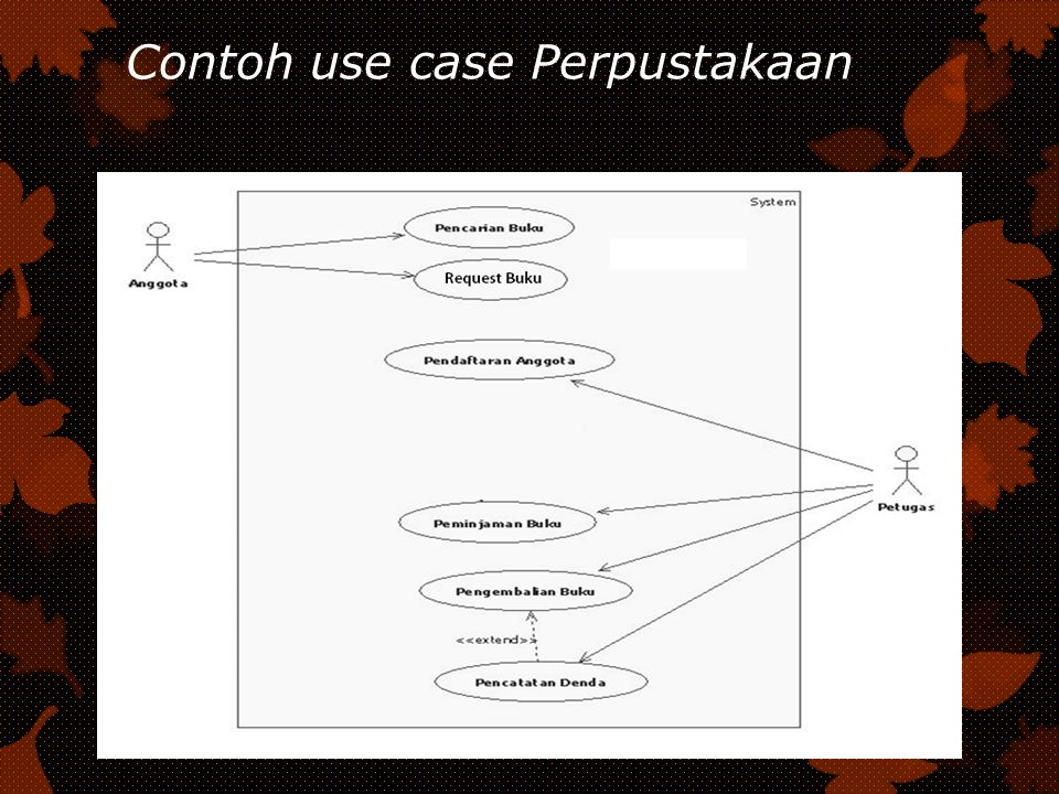 Contoh use case Perpustakaan