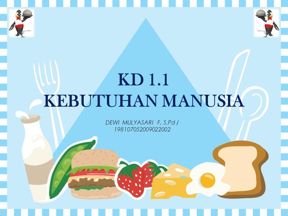 KD 1.1 KEBUTUHAN MANUSIA DEWI MULYASARI F, S.Pd / 198107052009022002