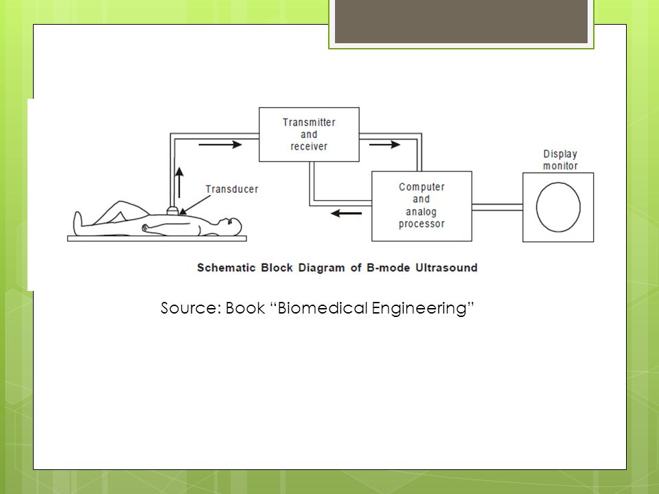 Source: Book Biomedical Engineering