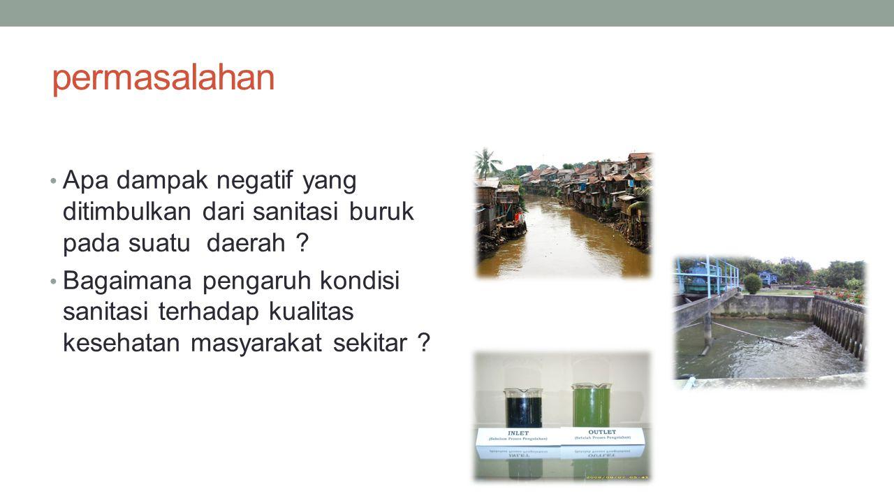 permasalahan Apa dampak negatif yang ditimbulkan dari sanitasi buruk pada suatu daerah