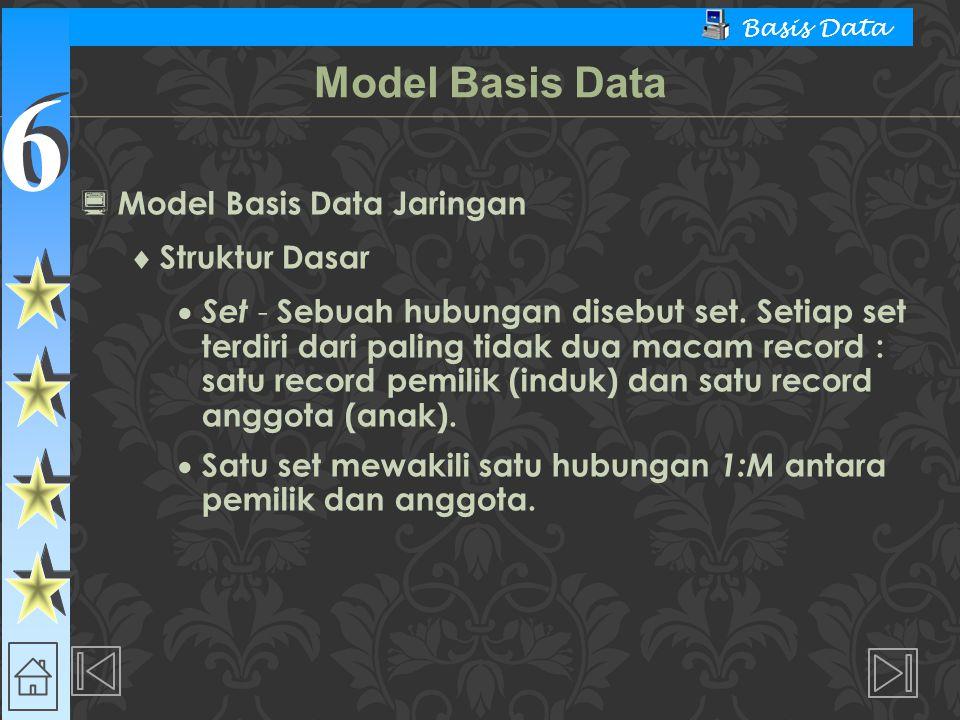 Model Basis Data Model Basis Data Jaringan Struktur Dasar