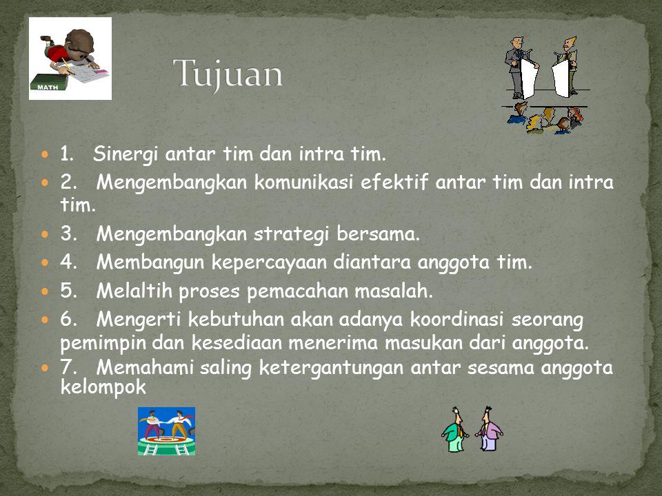 Tujuan 1. Sinergi antar tim dan intra tim.