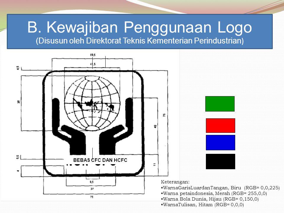 B. Kewajiban Penggunaan Logo