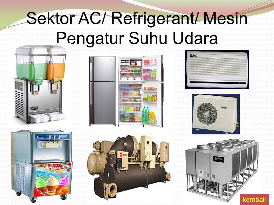 Sektor AC/ Refrigerant/ Mesin Pengatur Suhu Udara