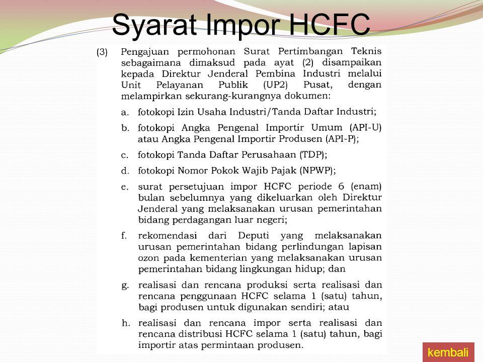 Syarat Impor HCFC kembali