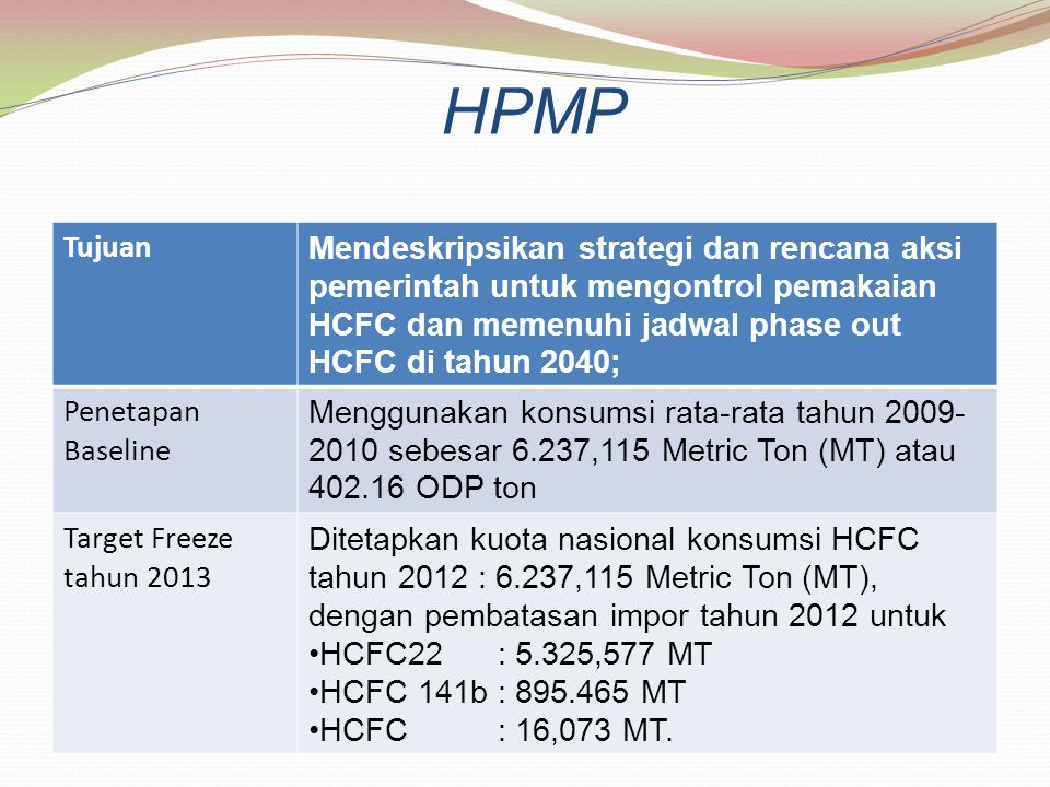 HPMP Tujuan. Mendeskripsikan strategi dan rencana aksi pemerintah untuk mengontrol pemakaian HCFC dan memenuhi jadwal phase out HCFC di tahun 2040;