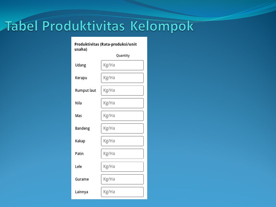 Tabel Produktivitas Kelompok