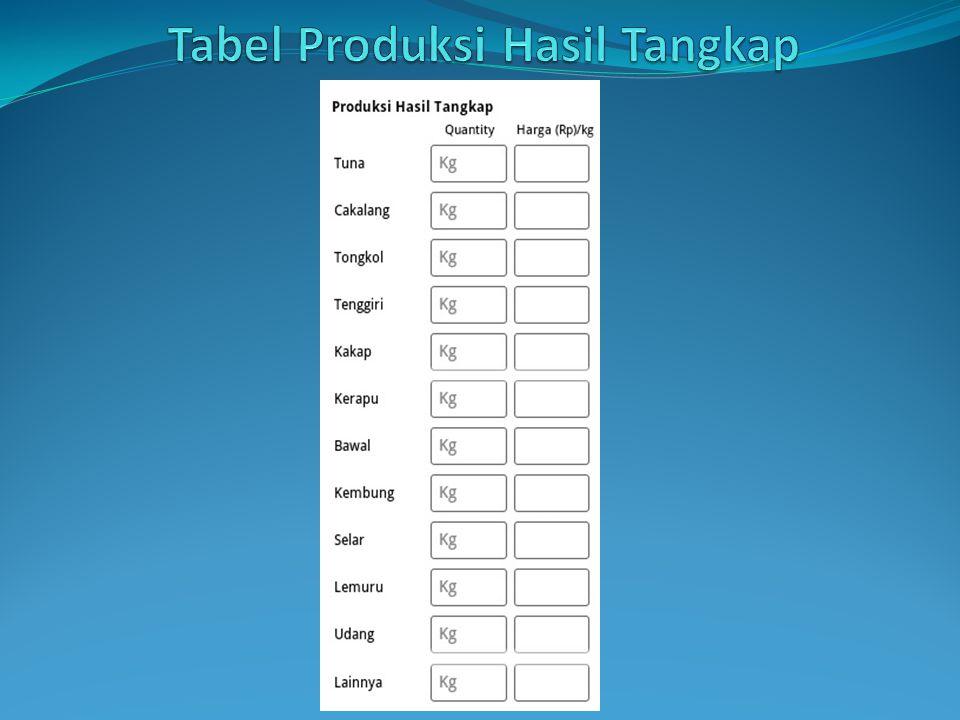 Tabel Produksi Hasil Tangkap