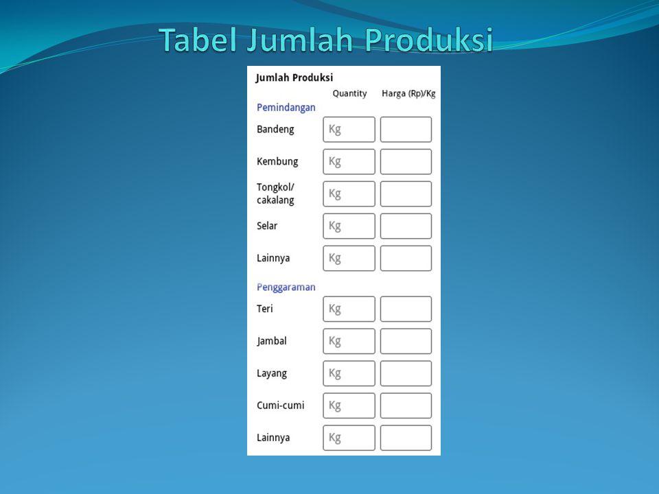 Tabel Jumlah Produksi