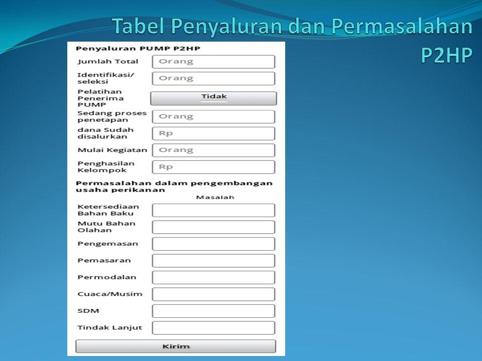 Tabel Penyaluran dan Permasalahan P2HP