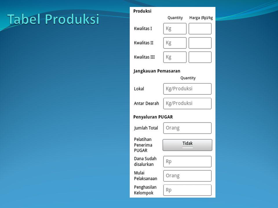 Tabel Produksi