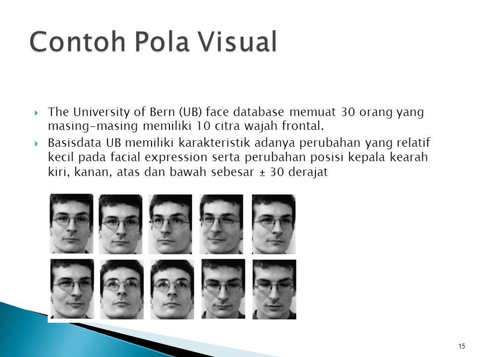 Contoh Pola Visual The University of Bern (UB) face database memuat 30 orang yang masing-masing memiliki 10 citra wajah frontal.