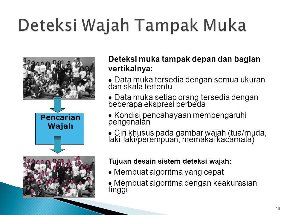 Deteksi Wajah Tampak Muka