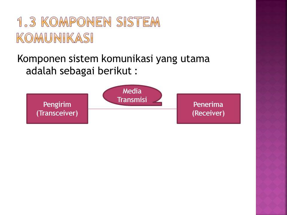 1.3 Komponen Sistem Komunikasi