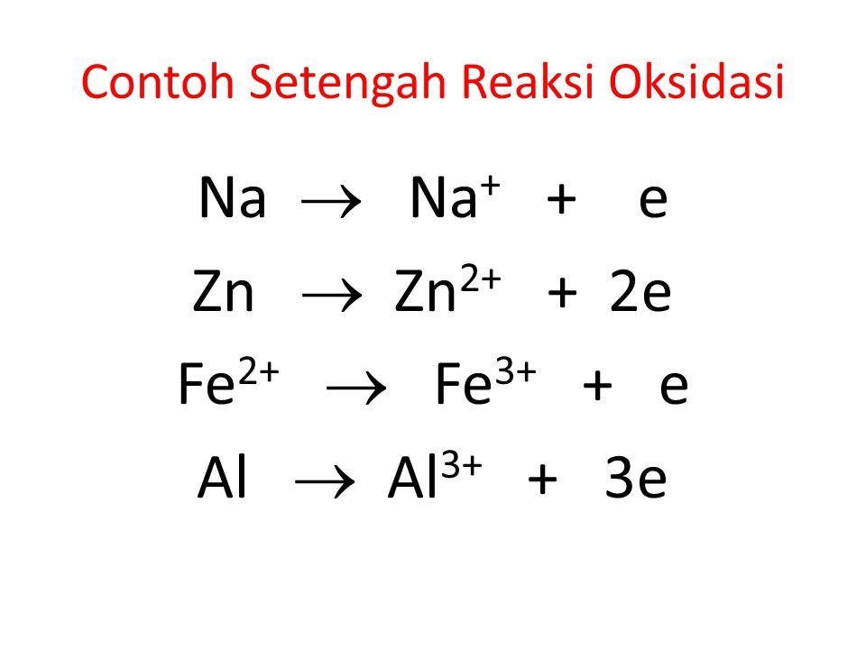 Contoh Setengah Reaksi Oksidasi