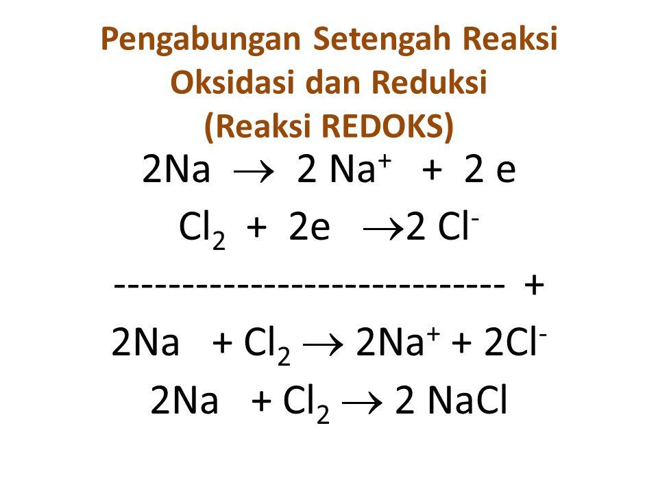 Pengabungan Setengah Reaksi Oksidasi dan Reduksi (Reaksi REDOKS)