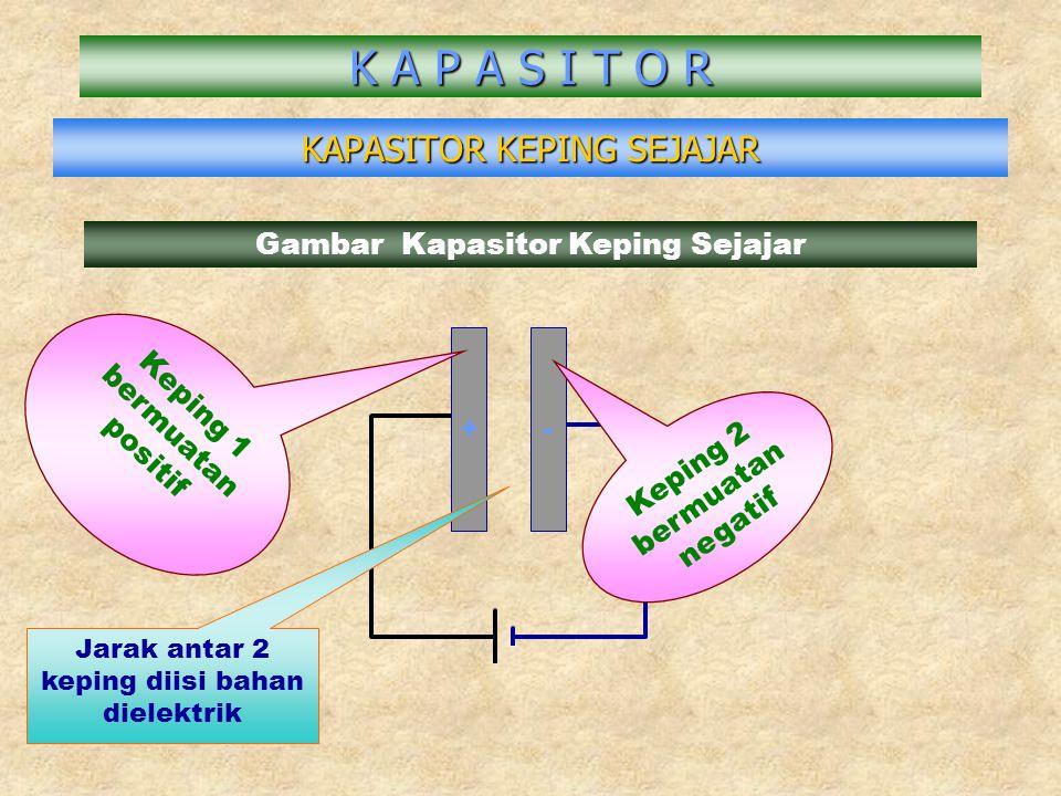KAPASITOR KEPING SEJAJAR