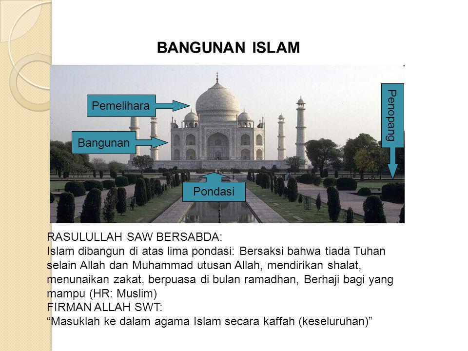 BANGUNAN ISLAM Pemelihara Penopang Bangunan Pondasi