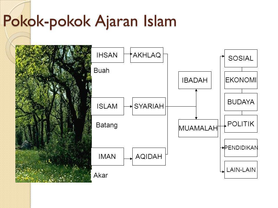 Pokok-pokok Ajaran Islam