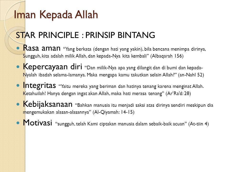 Iman Kepada Allah STAR PRINCIPLE : PRINSIP BINTANG