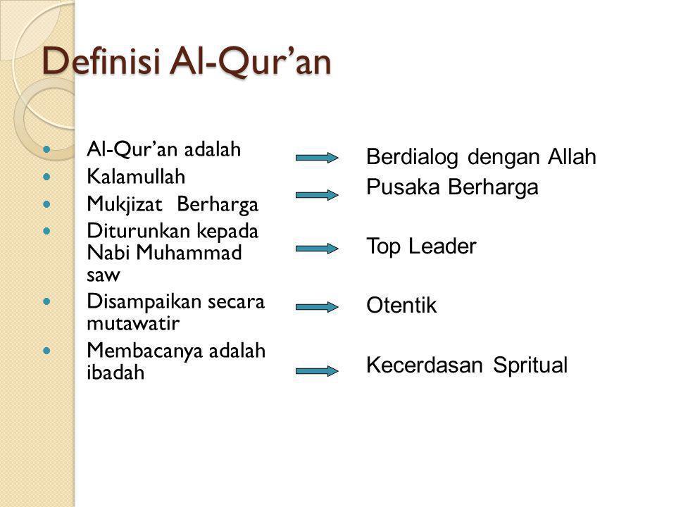 Definisi Al-Qur'an Al-Qur'an adalah Berdialog dengan Allah Kalamullah