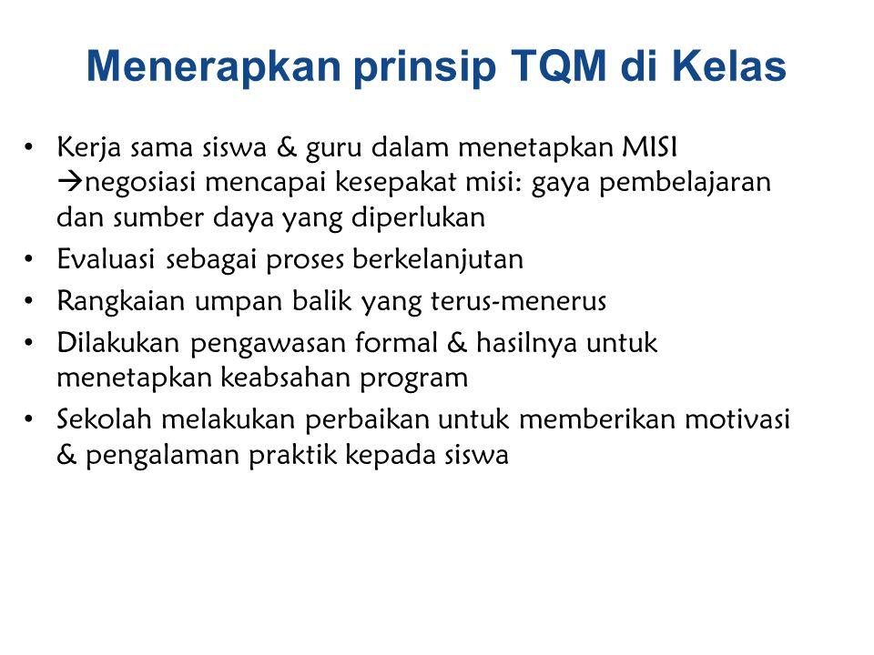 Menerapkan prinsip TQM di Kelas